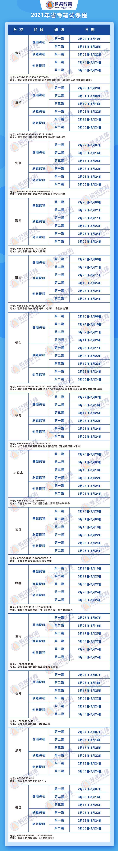 贵州省2021年省、市、县、乡四级机关统一面向社会公开招录公务员(人民警察)报考指南