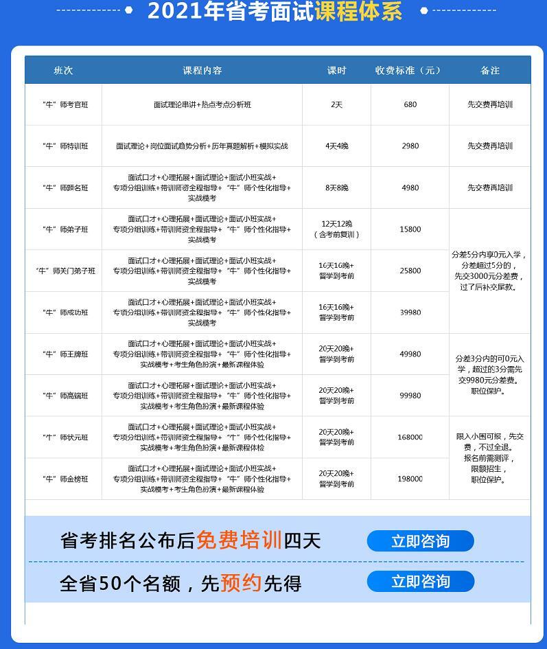 2021年贵州省考笔试成绩排名查询入口