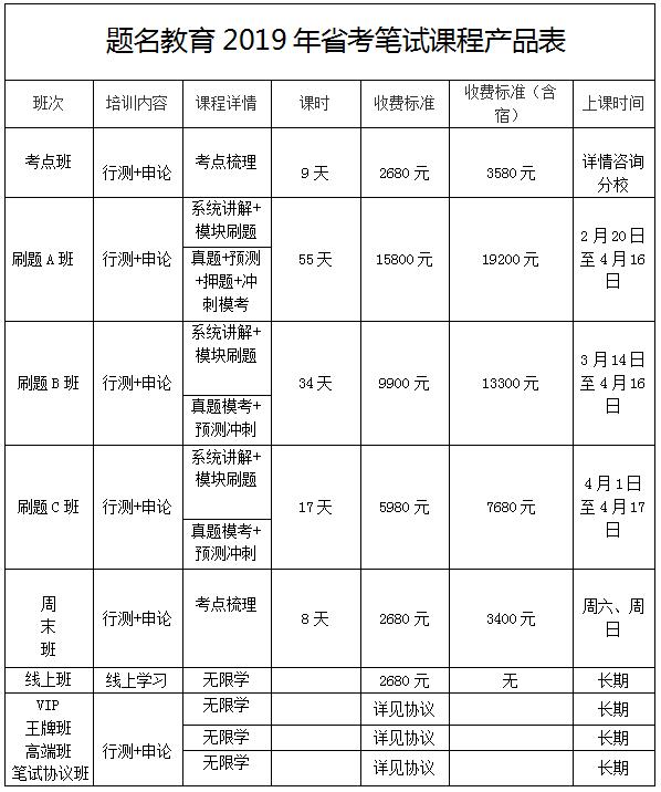 题名教育2019年省考笔试课程产品表