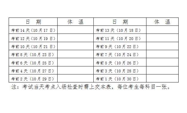 贵州省2020年下半年中小学教师资格考试健康情况承诺书
