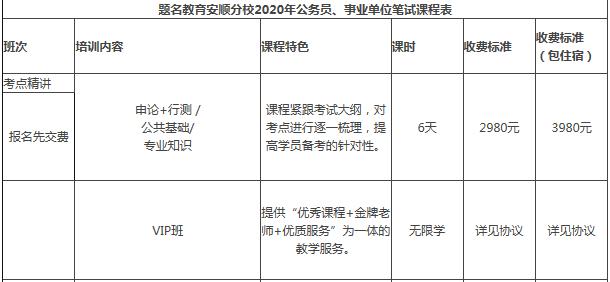 2020年国考面试、省考笔试、市人民医院招考1月16日开课