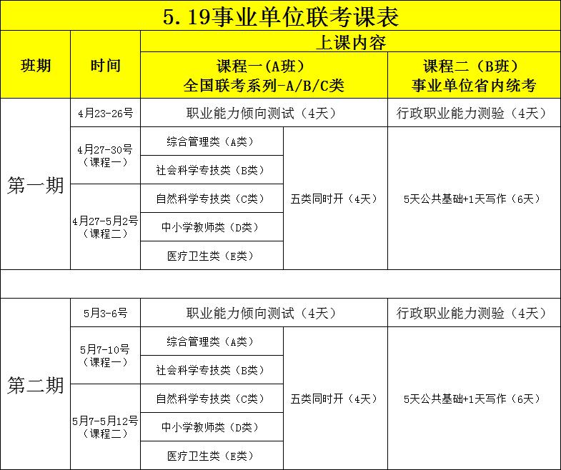 题名教育2019年事业单位笔试课程表