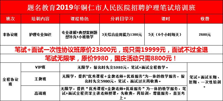 铜仁市人民医院 2019年公开临聘护理人员简章(60人)
