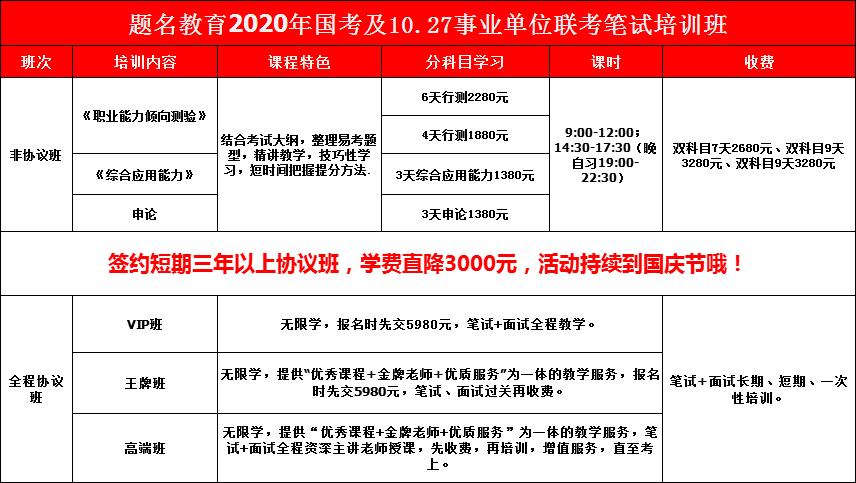 2019年贵阳市18新利官网登录备用市属事业单位工作人员各岗位报名人数(14950人)