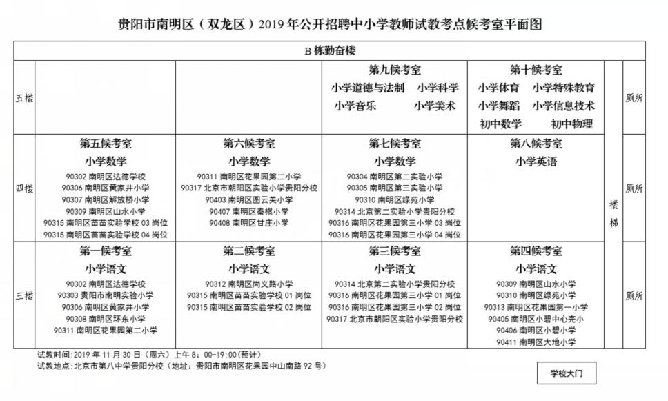 南明区(双龙区)2019年公开18新利官网登录备用中小学教师试教题目