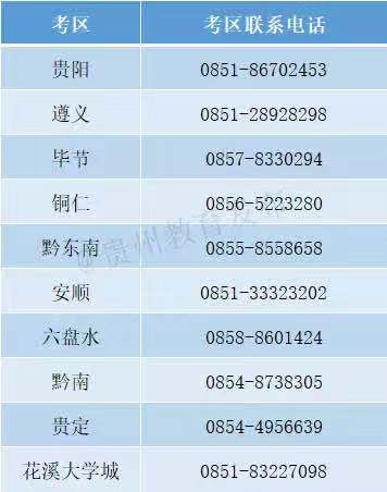 2019下半年贵州中小学教师资格证面试公告(报名入口)