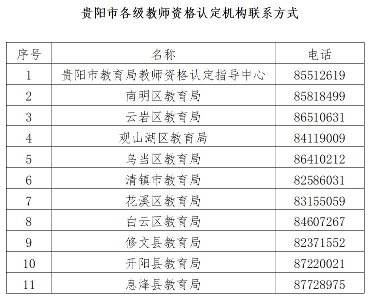 2020年上半年贵阳市中小学教师资格认定公告