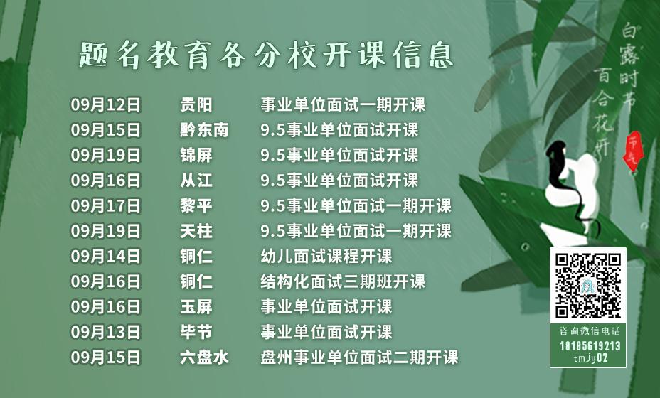 2020年9月贵州事业单位招聘2037报名汇总