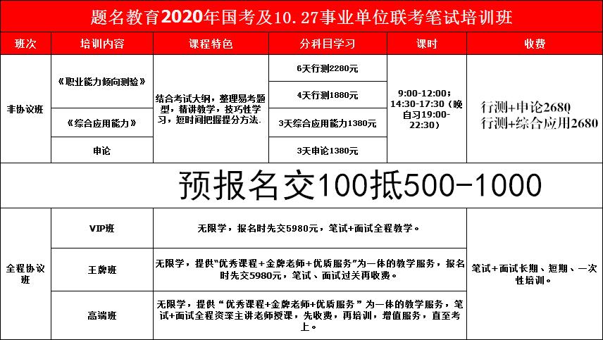 安顺分校10.27事业单位笔试10月11日开课啦!!