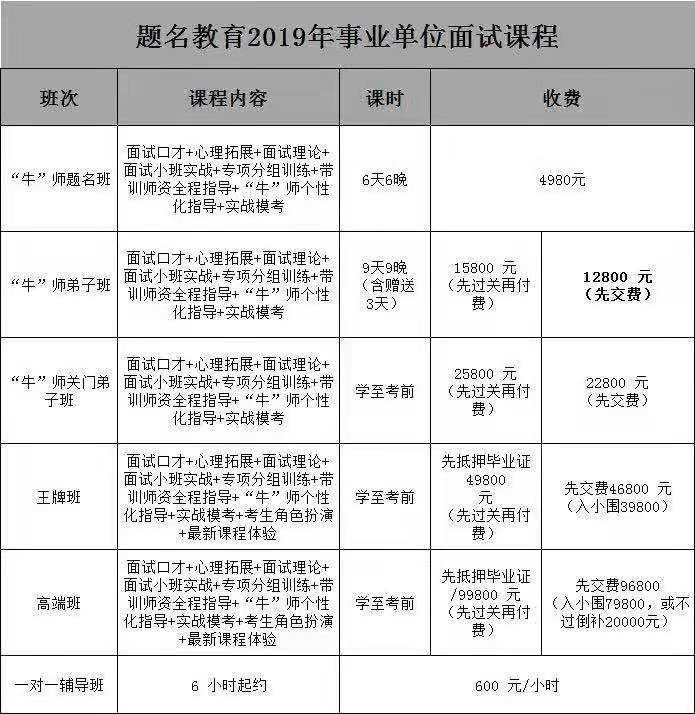 10.27联考事业单位面试二期班12月5日开课啦!