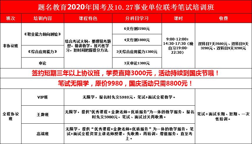 2019年10月11日(国考及10.27事业单位联考)笔试开课