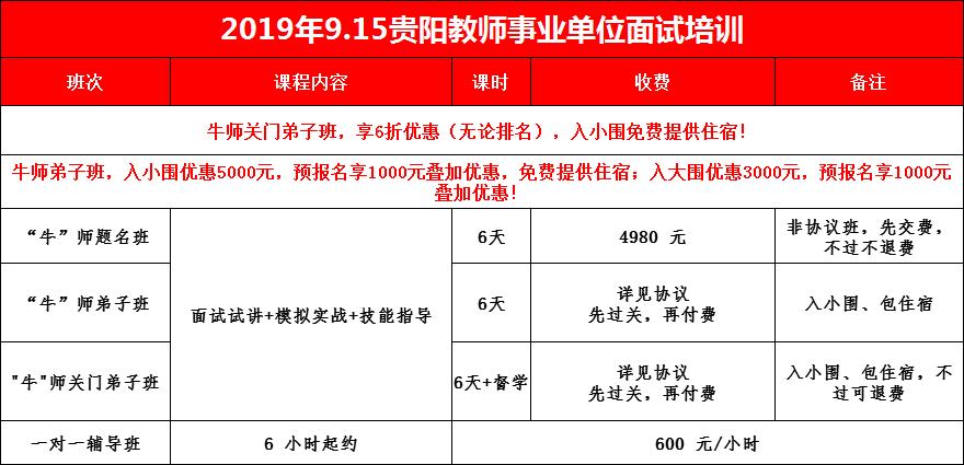 2019年10月30日贵阳9.15事业单位教师面试开课