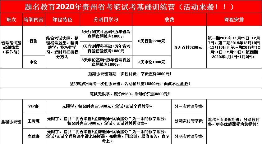 2020年2月7号省考笔试网络课程免费送课!