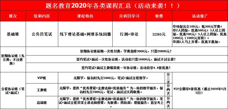 2020年5月23日公务员线下笔试课