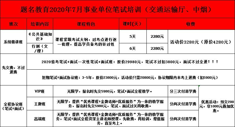2020年8月4日9.5事业单位联考四期班开课