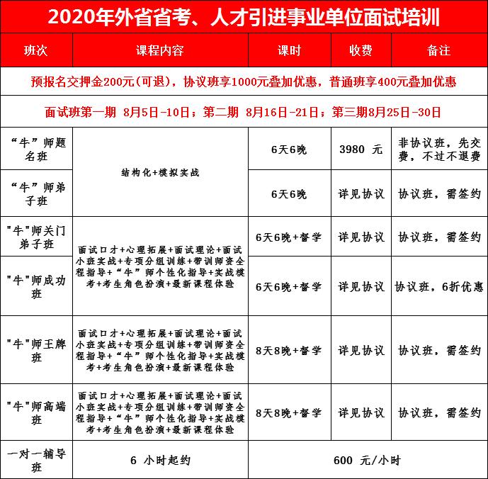 2020年事业单位联考结构化面试三期班开课