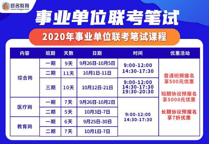 铜仁市2020年市、县、乡三级联考笔试开课
