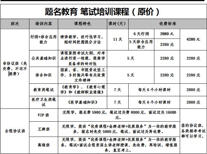 2020年事业单位联考村干部笔试开课